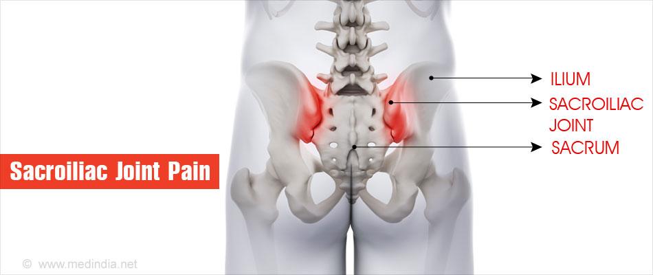 artrosis 3 lábujjak kezelése váll fájdalom, mint áramütés